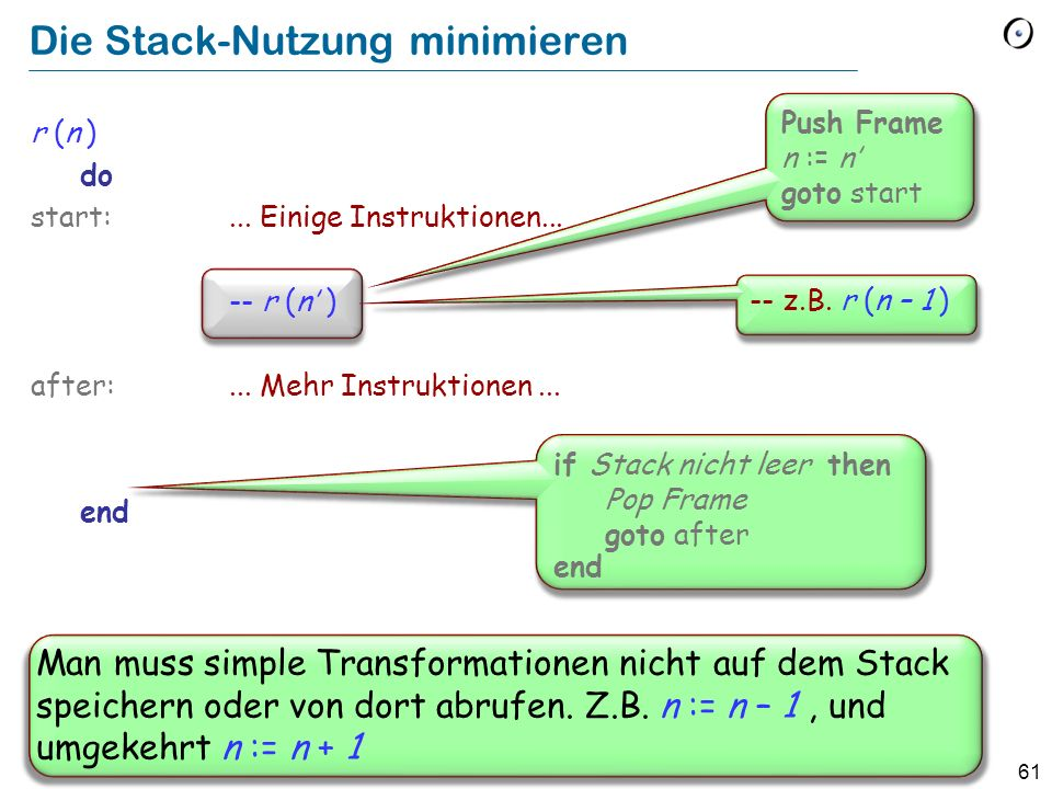 61 Die Stack-Nutzung minimieren r (n ) do start:... Einige Instruktionen... -- r (n ) after:... Mehr Instruktionen... end Push Frame n := n goto start