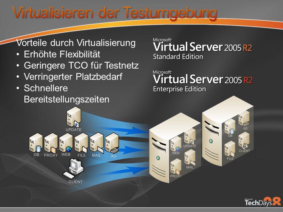 Vorteile durch Virtualisierung Erhöhte Flexibilität Geringere TCO für Testnetz Verringerter Platzbedarf Schnellere Bereitstellungszeiten