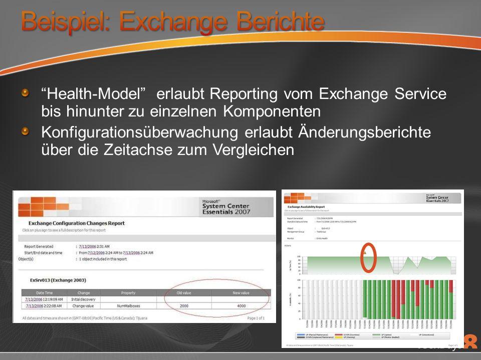 Health-Model erlaubt Reporting vom Exchange Service bis hinunter zu einzelnen Komponenten Konfigurationsüberwachung erlaubt Änderungsberichte über die Zeitachse zum Vergleichen
