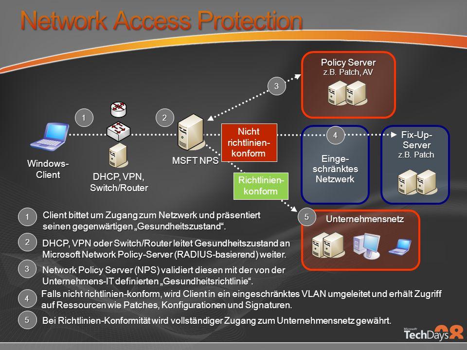 Nicht richtlinien- konform 1 Einge-schränktesNetzwerk Client bittet um Zugang zum Netzwerk und präsentiert seinen gegenwärtigen Gesundheitszustand.