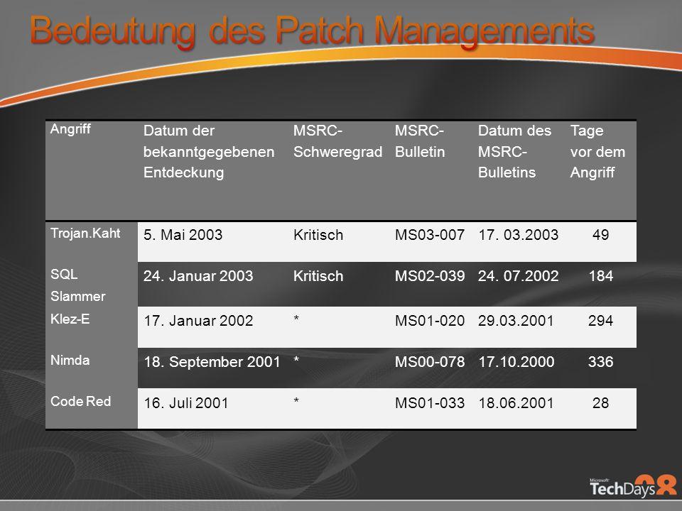 Angriff Datum der bekanntgegebenen Entdeckung MSRC- Schweregrad MSRC- Bulletin Datum des MSRC- Bulletins Tage vor dem Angriff Trojan.Kaht 5.