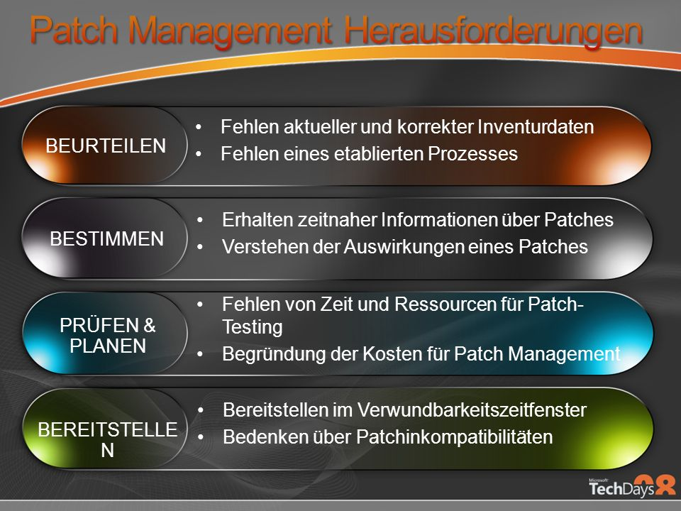1.Beurteilen Sammeln technischer Informationen über die Ausnutzbarkeit der Sicherheitslücke Sammeln von Abschwächungsfaktoren Einschätzen der Gefahren zur Festlegung von Prioritäten 2.Bestimmen Technical Security Notifications Email: Security Notification Service RSS: Security for IT Professionals Windows Live Alert: Technical Security Update Alerts Windows Update Assess Identify Evaluate Deploy