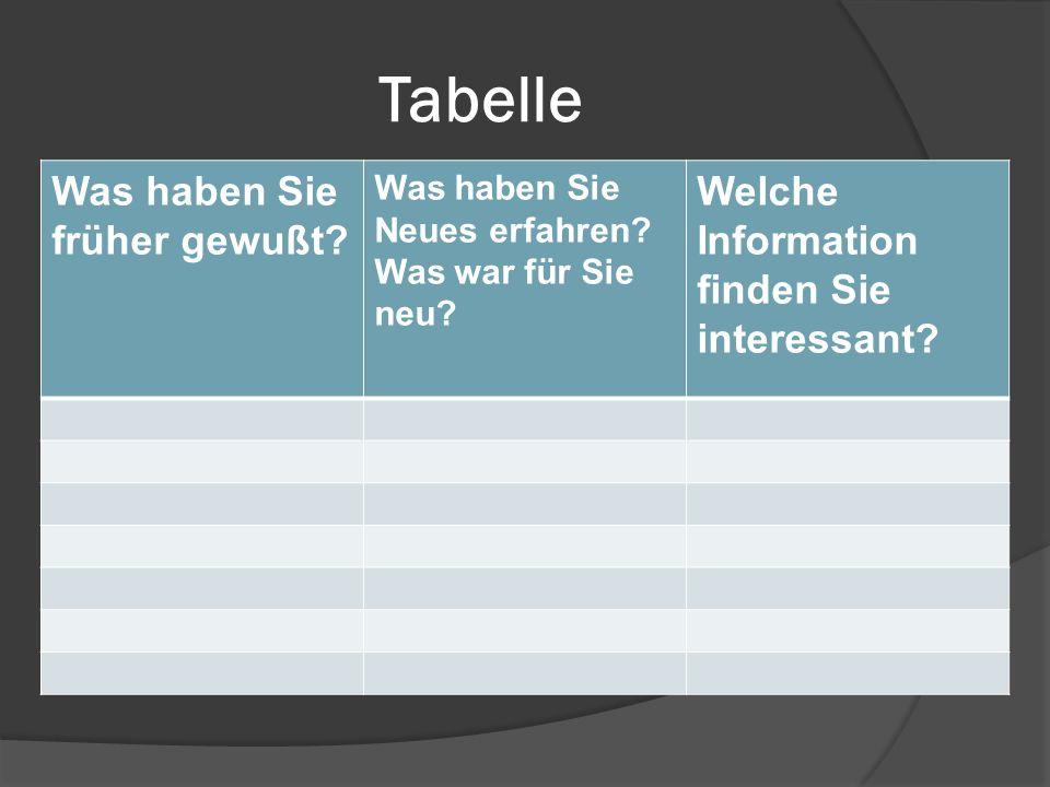 Tabelle Was haben Sie früher gewußt? Was haben Sie Neues erfahren? Was war für Sie neu? Welche Information finden Sie interessant?