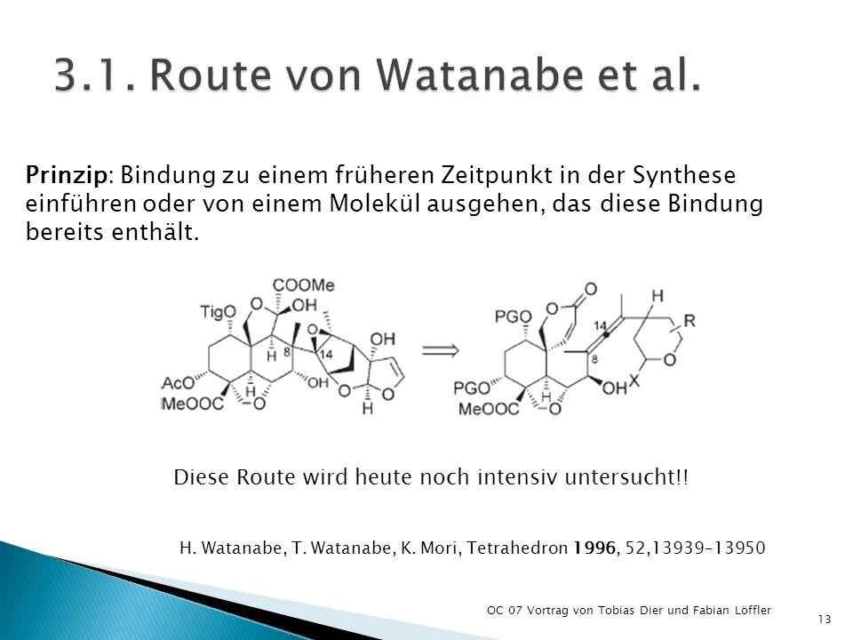 OC 07 Vortrag von Tobias Dier und Fabian Löffler 13 Prinzip: Bindung zu einem früheren Zeitpunkt in der Synthese einführen oder von einem Molekül ausg