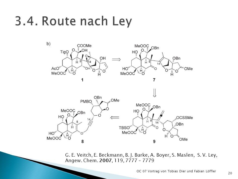 OC 07 Vortrag von Tobias Dier und Fabian Löffler 20 G. E. Veitch, E. Beckmann, B. J. Burke, A. Boyer, S. Maslen, S. V. Ley, Angew. Chem. 2007, 119, 77
