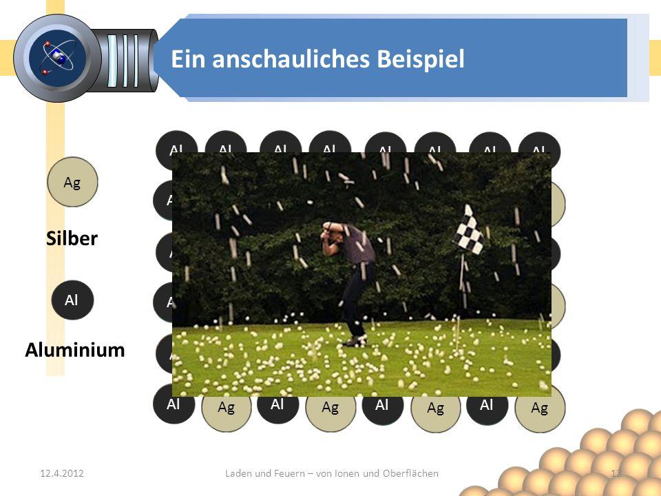 Ein anschauliches Beispiel 12.4.201212Laden und Feuern – von Ionen und Oberflächen Al Ag Al Ag Al Ag Al Ag Al Ag Al Ag Al Ag Al Ag Al Ag Al Ag Al Ag Al Ag Al Ag Silber Aluminium