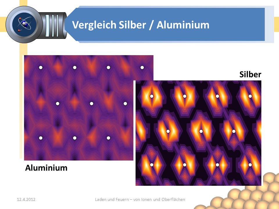 Vergleich Silber / Aluminium 12.4.201220Laden und Feuern – von Ionen und Oberflächen Silber Aluminium