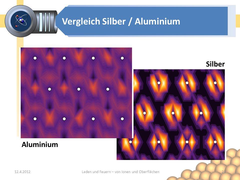 Vergleich Silber / Aluminium 12.4.201221Laden und Feuern – von Ionen und Oberflächen Silber Aluminium