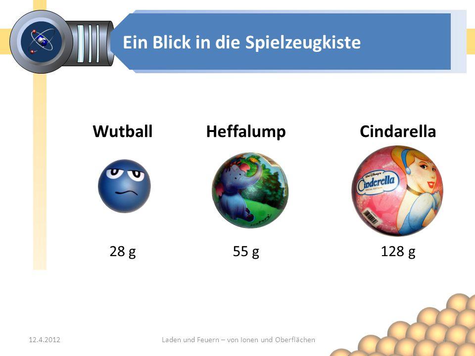 Cindarella 128 g Heffalump 55 g Ein Blick in die Spielzeugkiste 12.4.2012Laden und Feuern – von Ionen und Oberflächen4 Wutball 28 g
