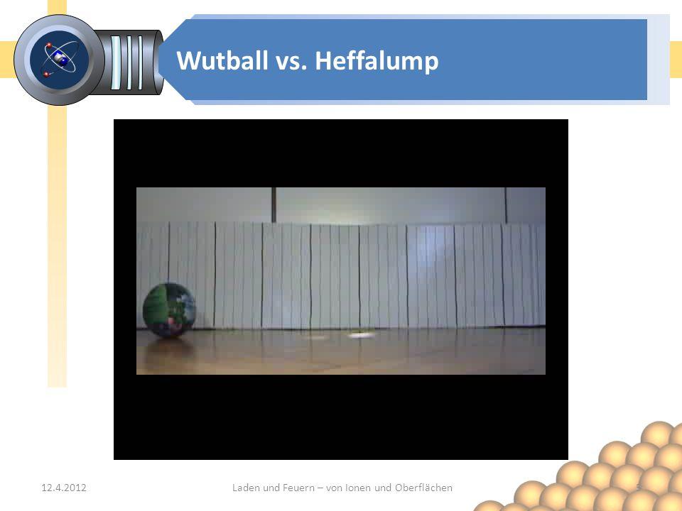Wutball vs. Heffalump 12.4.2012Laden und Feuern – von Ionen und Oberflächen5