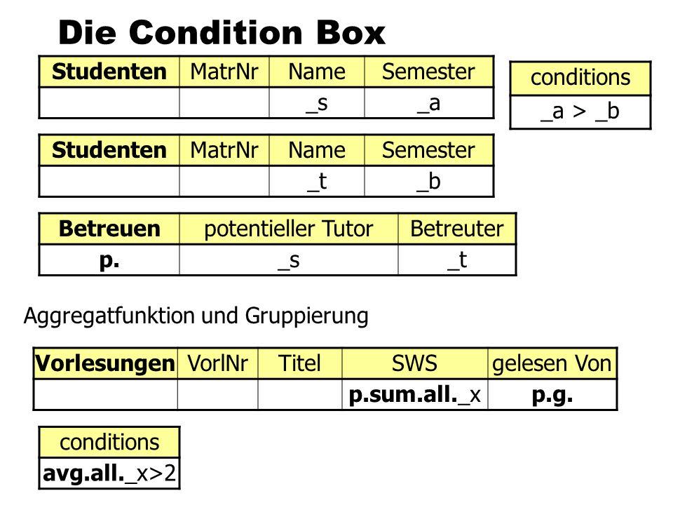 Die Condition Box StudentenMatrNrNameSemester _s_a StudentenMatrNrNameSemester _t_b Betreuenpotentieller TutorBetreuter p._s_t Aggregatfunktion und Gruppierung VorlesungenVorlNrTitelSWSgelesen Von p.sum.all._xp.g.