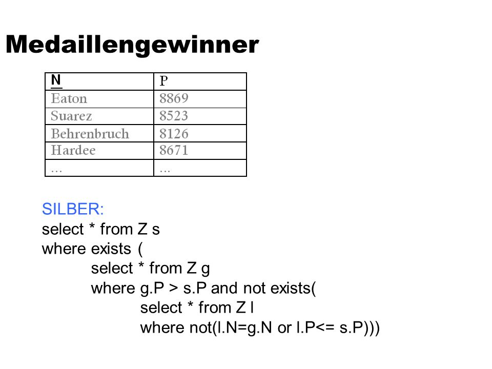 Medaillengewinner SILBER: select * from Z s where exists ( select * from Z g where g.P > s.P and not exists( select * from Z l where not(l.N=g.N or l.
