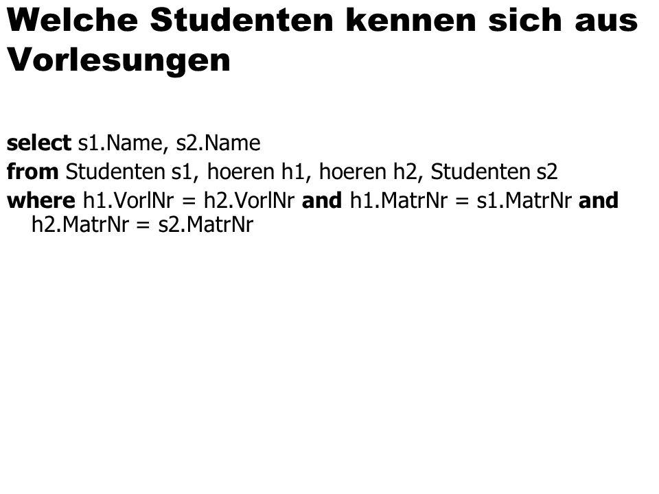 Welche Studenten kennen sich aus Vorlesungen select s1.Name, s2.Name from Studenten s1, hoeren h1, hoeren h2, Studenten s2 where h1.VorlNr = h2.VorlNr and h1.MatrNr = s1.MatrNr and h2.MatrNr = s2.MatrNr