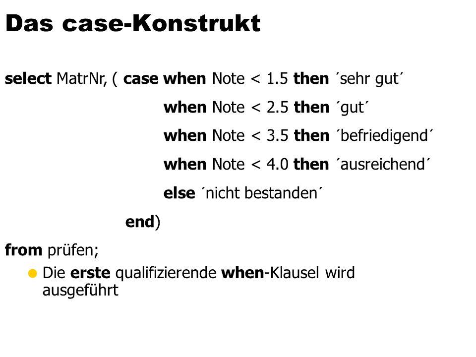 Das case-Konstrukt Die erste qualifizierende when-Klausel wird ausgeführt select MatrNr, ( case when Note < 1.5 then ´sehr gut´ when Note < 2.5 then ´gut´ when Note < 3.5 then ´befriedigend´ when Note < 4.0 then ´ausreichend´ else ´nicht bestanden´ end) from prüfen;