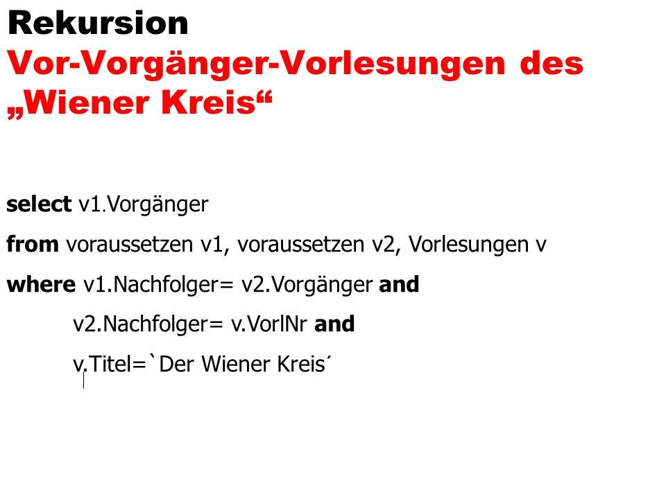 Rekursion Vor-Vorgänger-Vorlesungen des Wiener Kreis select v1.