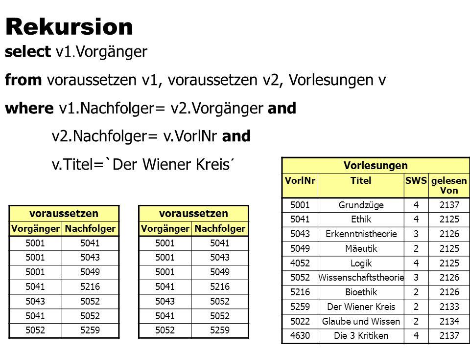 Rekursion select v1. Vorgänger from voraussetzen v1, voraussetzen v2, Vorlesungen v where v1.Nachfolger= v2.Vorgänger and v2.Nachfolger= v.VorlNr and