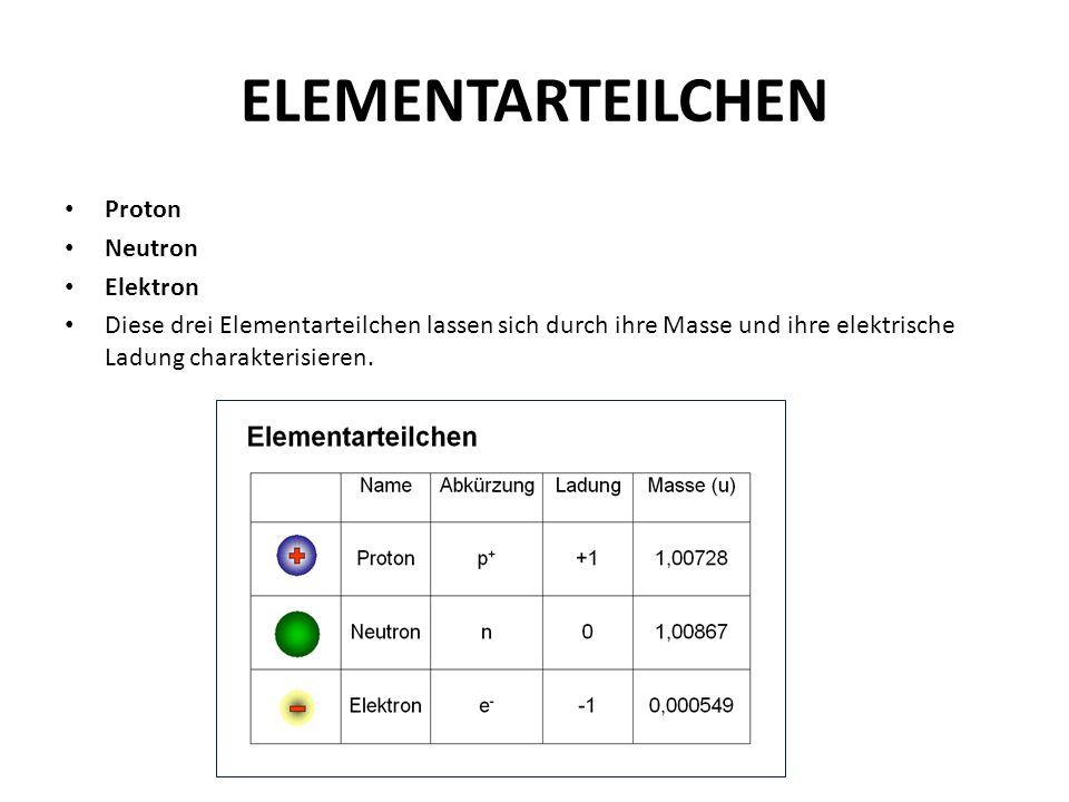 ELEMENTARTEILCHEN Proton Neutron Elektron Diese drei Elementarteilchen lassen sich durch ihre Masse und ihre elektrische Ladung charakterisieren.