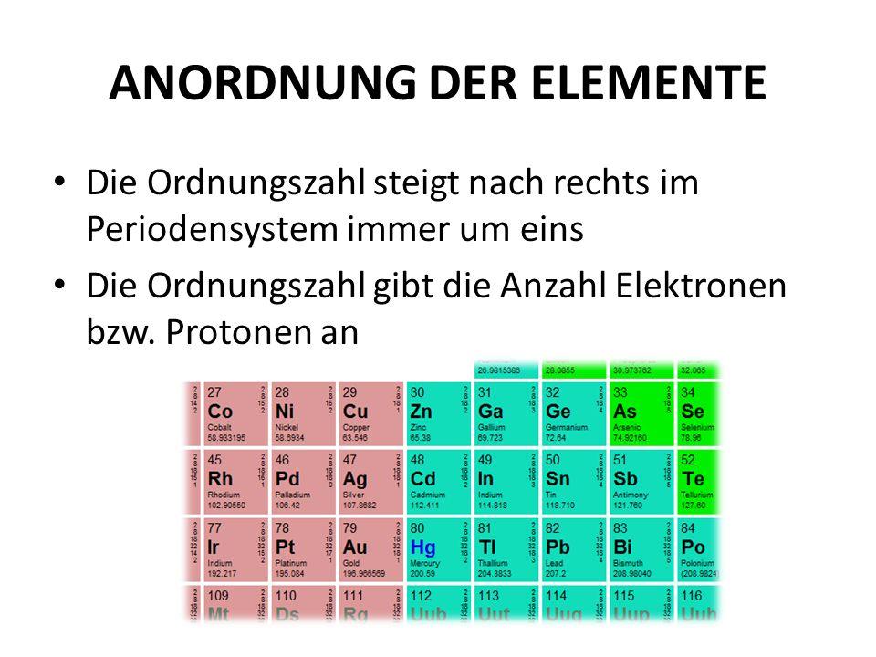 ANORDNUNG DER ELEMENTE Die Ordnungszahl steigt nach rechts im Periodensystem immer um eins Die Ordnungszahl gibt die Anzahl Elektronen bzw. Protonen a