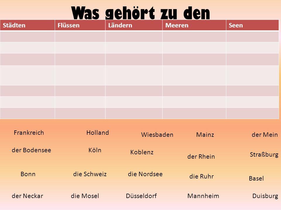 Was gehört zu den StädtenFlüssenLändernMeerenSeen die Schweiz der Rhein Basel Koblenz der Mein der Bodensee Wiesbaden Bonn Duisburgder Neckar die Ruhr