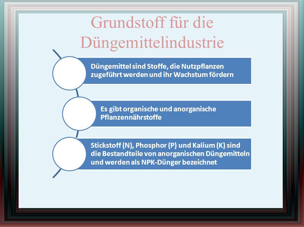 Grundstoff für die Düngemittelindustrie Düngemittel sind Stoffe, die Nutzpflanzen zugeführt werden und ihr Wachstum fördern Es gibt organische und ano