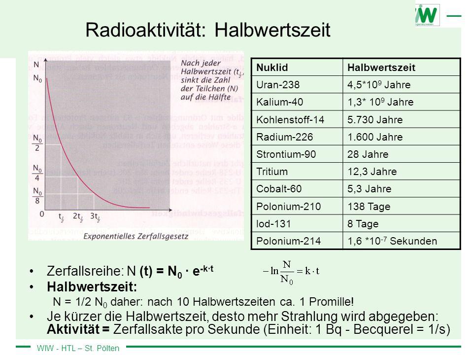 WIW - HTL – St. Pölten Radioaktivität: Halbwertszeit Zerfallsreihe: N (t) = N 0 · e -k·t Halbwertszeit: N = 1/2 N 0 daher: nach 10 Halbwertszeiten ca.