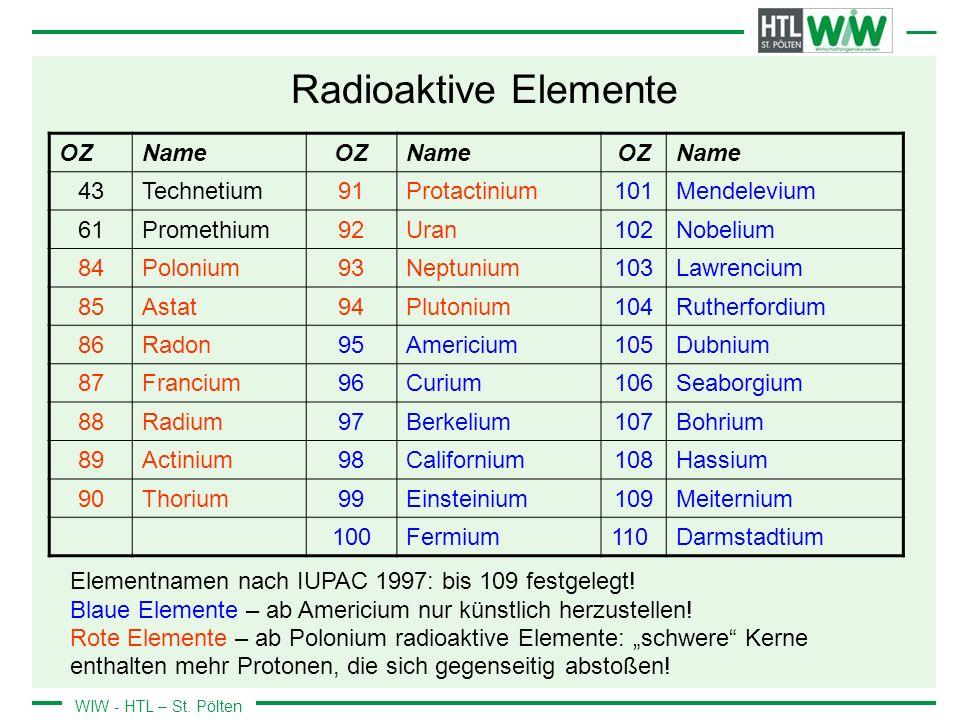 WIW - HTL – St. Pölten Radioaktive Elemente OZNameOZNameOZName 43Technetium91Protactinium101Mendelevium 61Promethium92Uran102Nobelium 84Polonium93Nept
