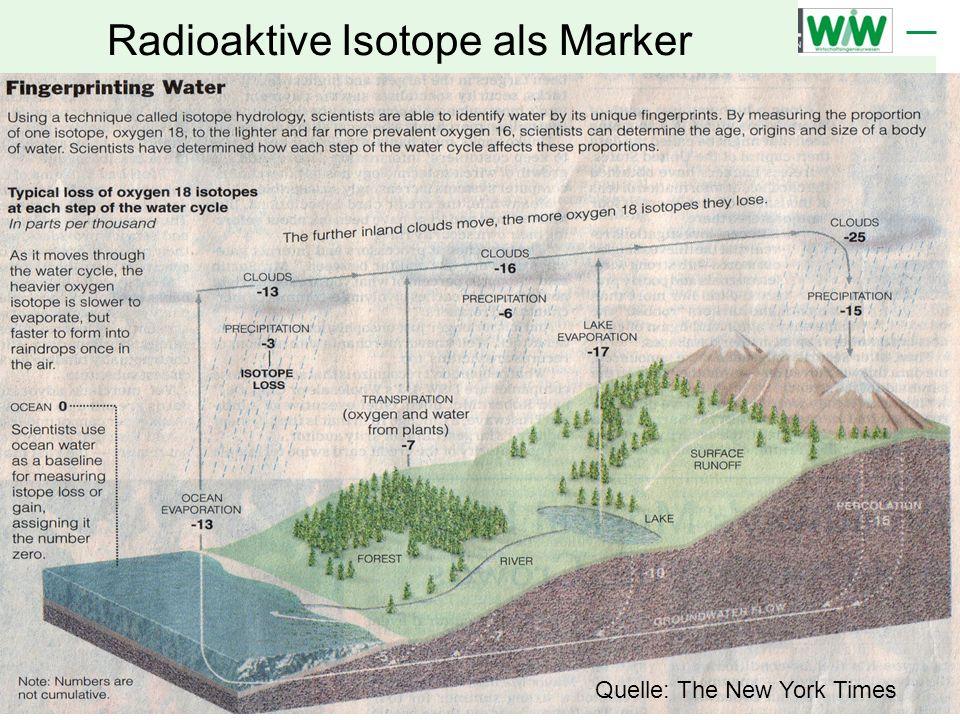 WIW - HTL – St. Pölten Radioaktive Isotope als Marker Quelle: The New York Times