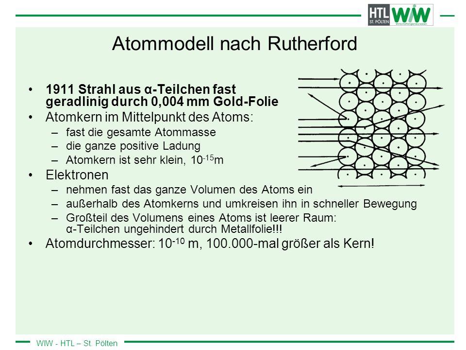 WIW - HTL – St. Pölten Atommodell nach Rutherford 1911 Strahl aus α-Teilchen fast geradlinig durch 0,004 mm Gold-Folie Atomkern im Mittelpunkt des Ato