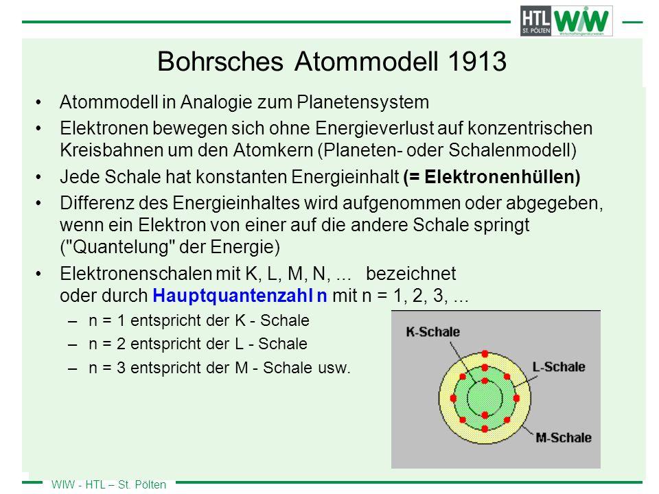 WIW - HTL – St. Pölten Bohrsches Atommodell 1913 Atommodell in Analogie zum Planetensystem Elektronen bewegen sich ohne Energieverlust auf konzentrisc
