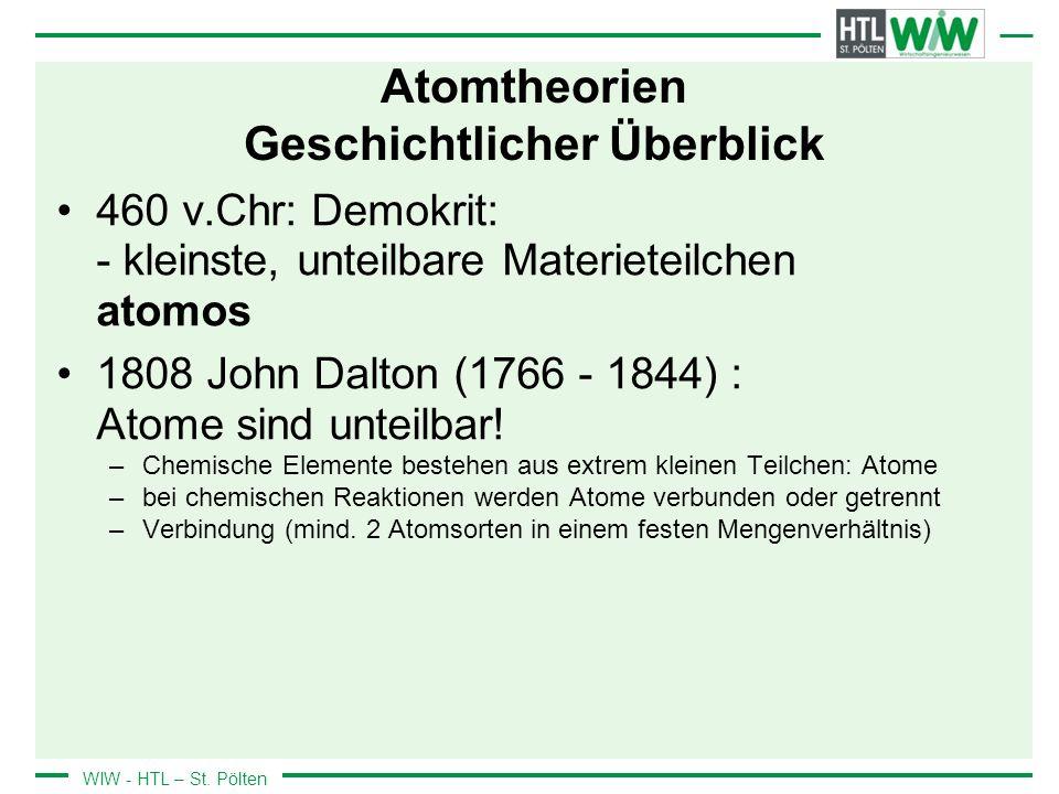 WIW - HTL – St. Pölten Atomtheorien Geschichtlicher Überblick 460 v.Chr: Demokrit: - kleinste, unteilbare Materieteilchen atomos 1808 John Dalton (176