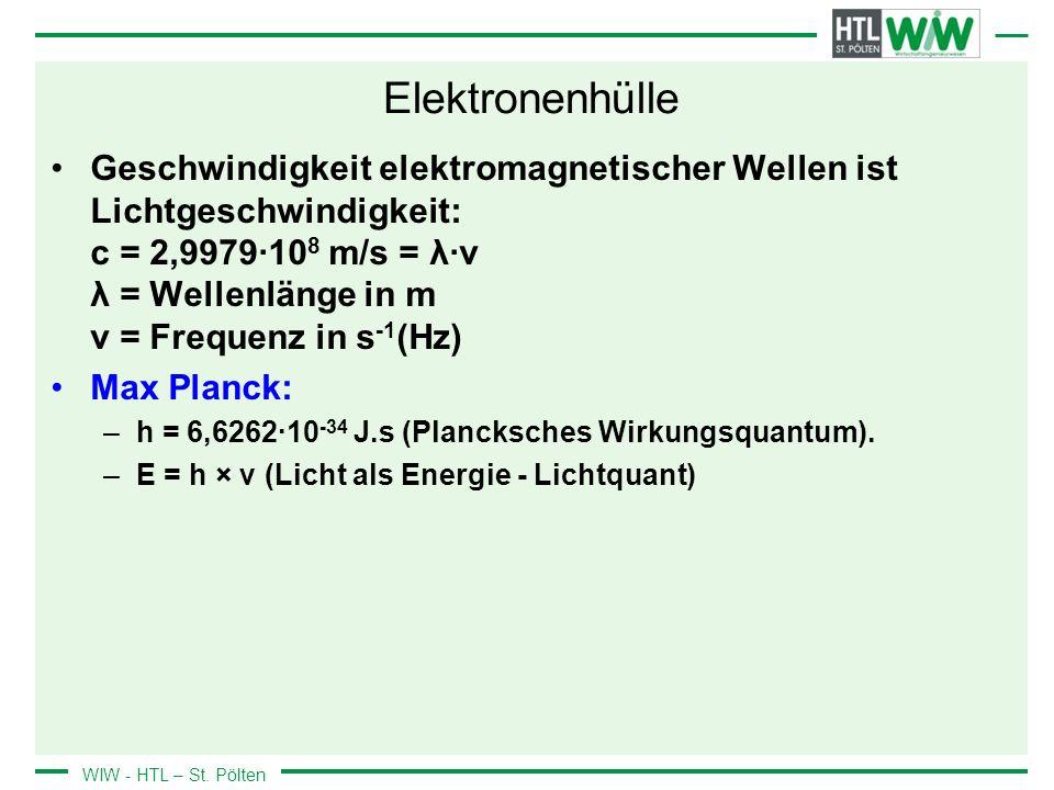 WIW - HTL – St. Pölten Elektronenhülle Geschwindigkeit elektromagnetischer Wellen ist Lichtgeschwindigkeit: c = 2,9979·10 8 m/s = λ·ν λ = Wellenlänge