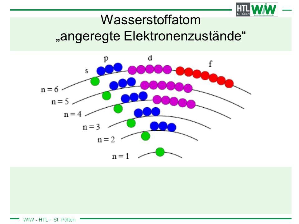 WIW - HTL – St. Pölten Wasserstoffatom angeregte Elektronenzustände