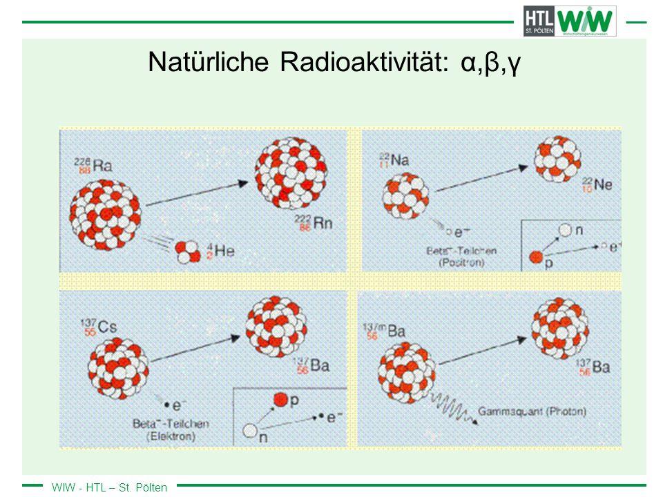 WIW - HTL – St. Pölten Natürliche Radioaktivität: α,β,γ