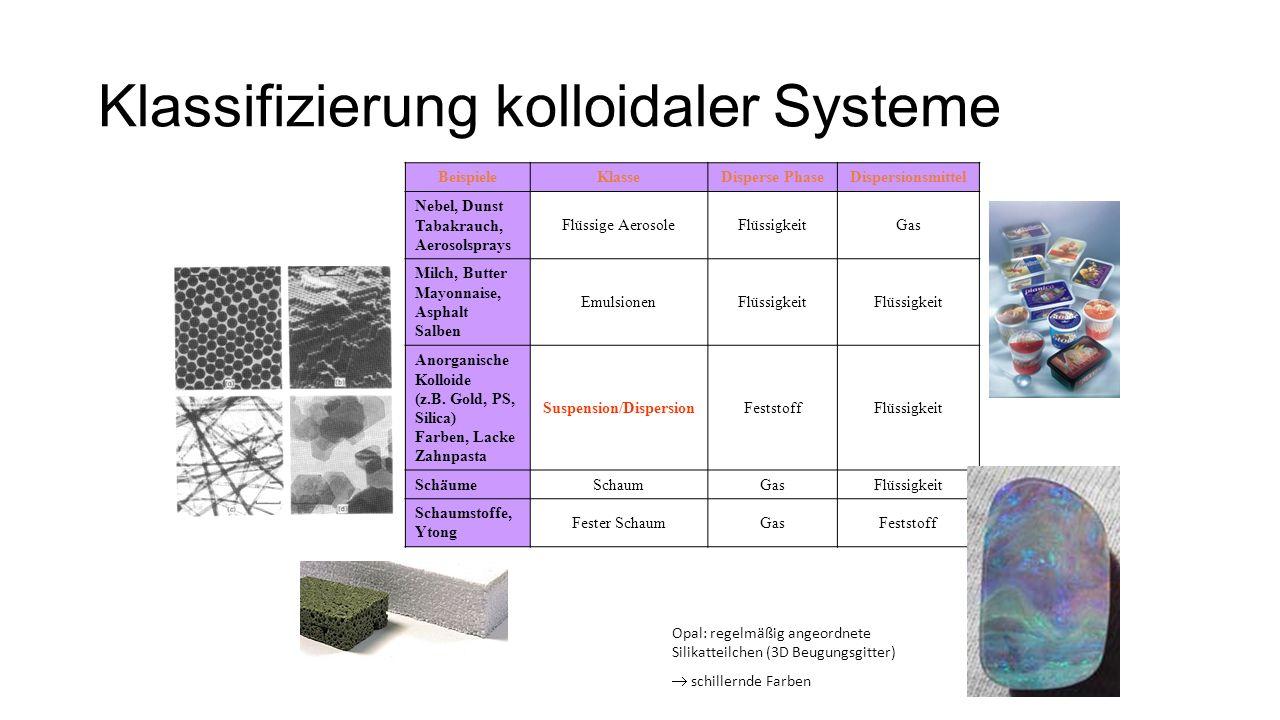 Klassifizierung kolloidaler Systeme BeispieleKlasseDisperse PhaseDispersionsmittel Nebel, Dunst Tabakrauch, Aerosolsprays Flüssige AerosoleFlüssigkeitGas Milch, Butter Mayonnaise, Asphalt Salben EmulsionenFlüssigkeit Anorganische Kolloide (z.B.