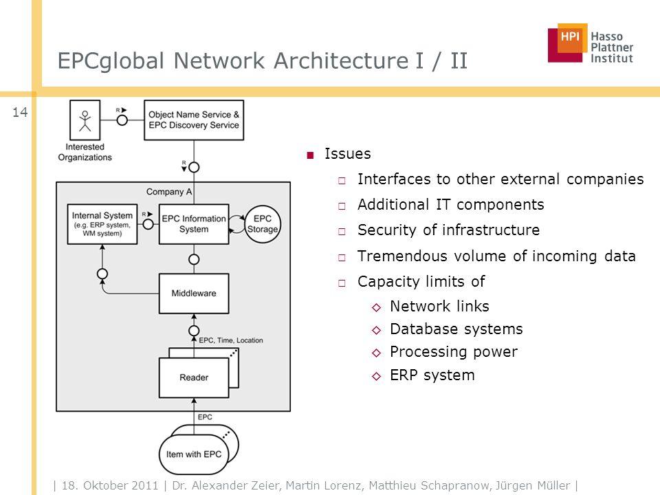EPCglobal Network Architecture I / II | 18.Oktober 2011 | Dr.
