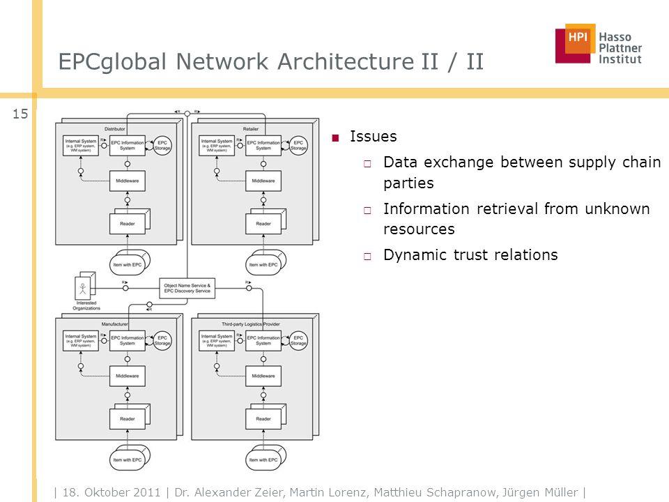 EPCglobal Network Architecture II / II | 18. Oktober 2011 | Dr.