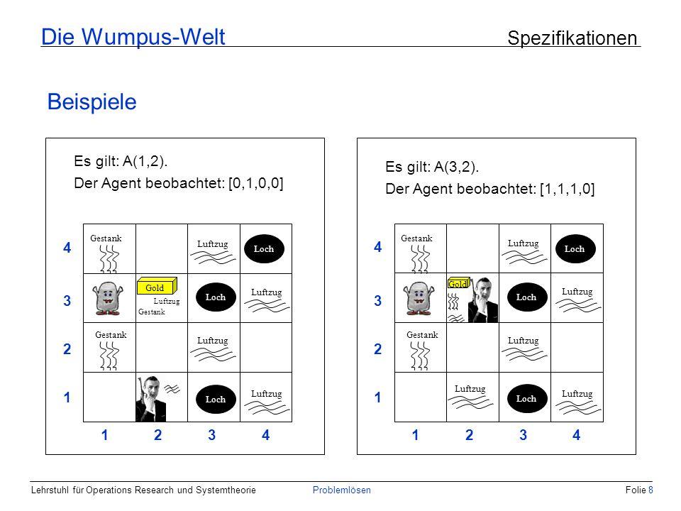 Lehrstuhl für Operations Research und SystemtheorieProblemlösenFolie 8 Die Wumpus-Welt Spezifikationen Gestank Loch Luftzug 1 2 3 4 1234 Es gilt: A(3,2).