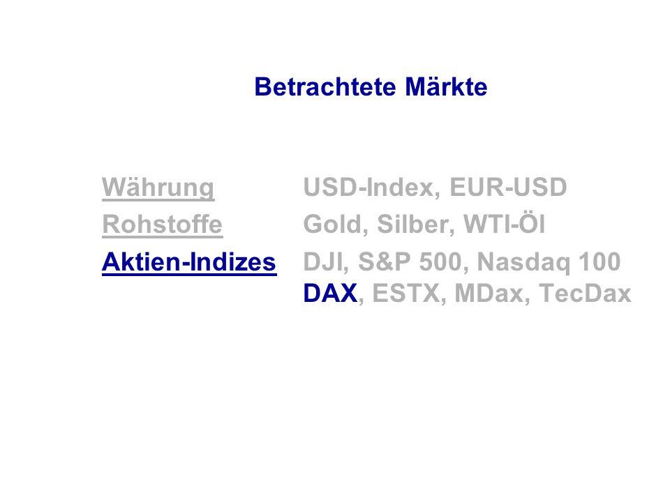 Betrachtete Märkte WährungUSD-Index, EUR-USD RohstoffeGold, Silber, WTI-Öl Aktien-IndizesDJI, S&P 500, Nasdaq 100 DAX, ESTX, MDax, TecDax