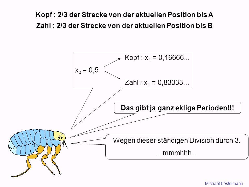 Kopf : x 1 = 0,16666...x 0 = 0,5 Zahl : x 1 = 0,83333...