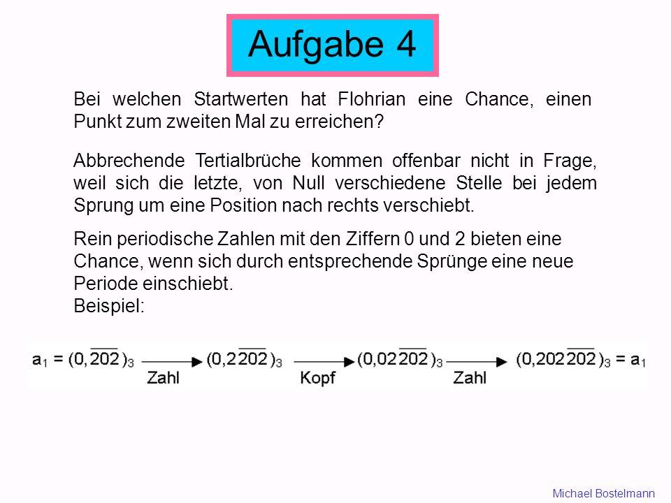 Aufgabe 4 Bei welchen Startwerten hat Flohrian eine Chance, einen Punkt zum zweiten Mal zu erreichen.