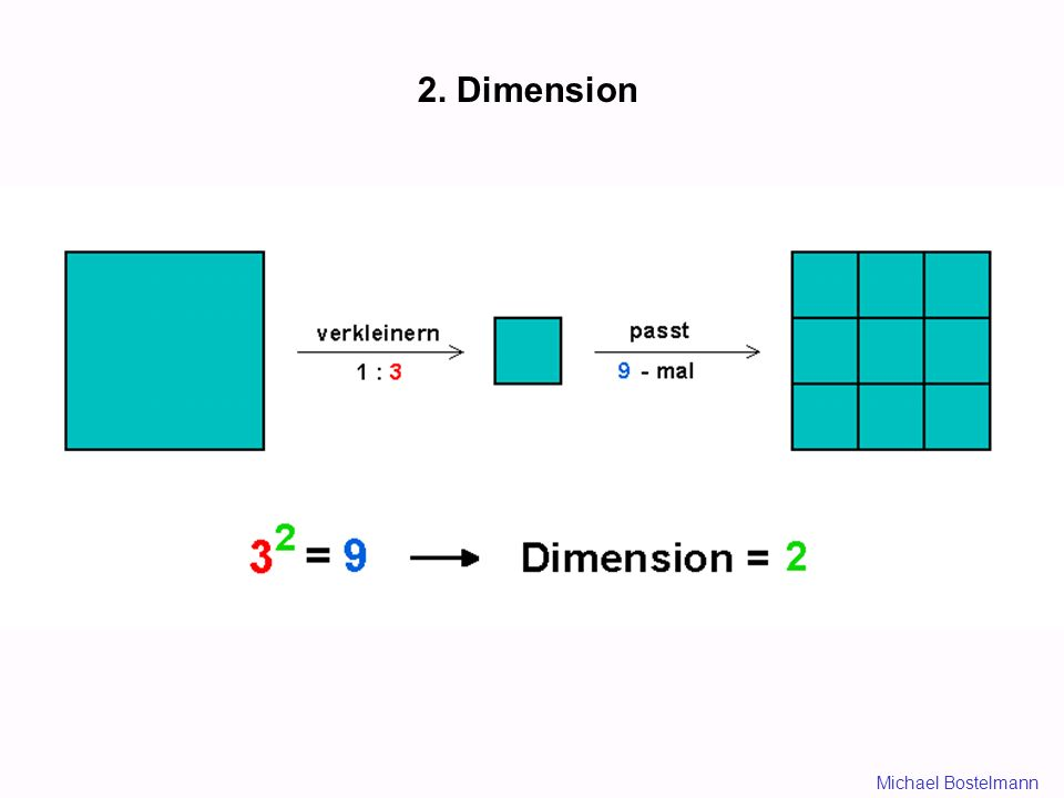 2. Dimension Michael Bostelmann