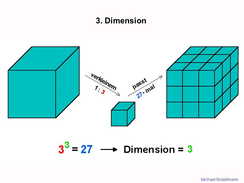 3. Dimension Michael Bostelmann