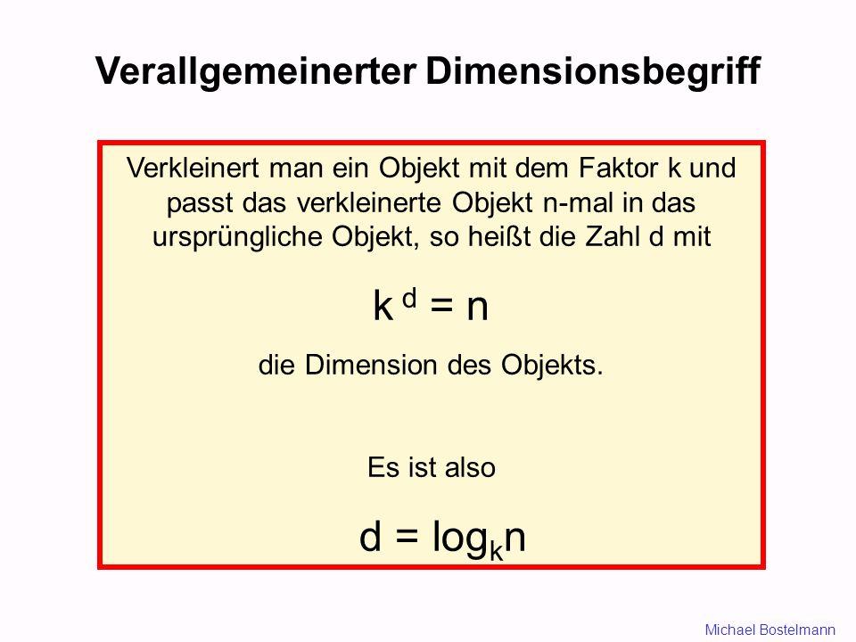 Verallgemeinerter Dimensionsbegriff Verkleinert man ein Objekt mit dem Faktor k und passt das verkleinerte Objekt n-mal in das ursprüngliche Objekt, so heißt die Zahl d mit k d = n die Dimension des Objekts.