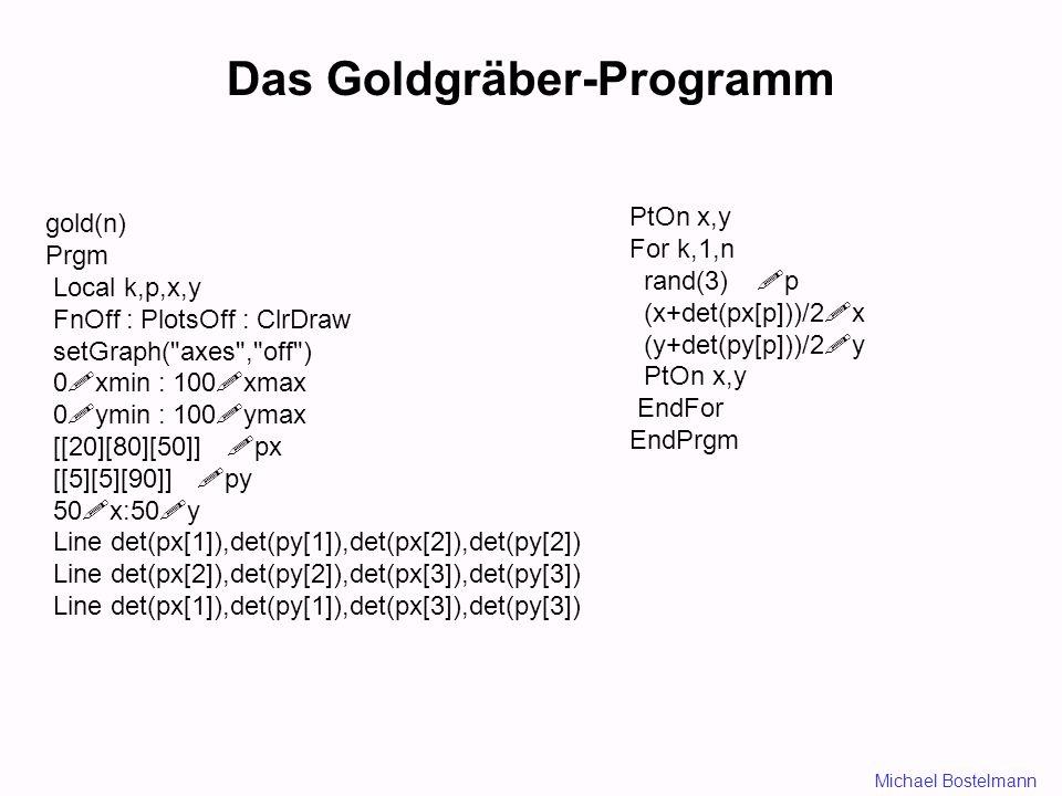 gold(n) Prgm Local k,p,x,y FnOff : PlotsOff : ClrDraw setGraph( axes , off ) 0!xmin : 100!xmax 0!ymin : 100!ymax [[20][80][50]] !px [[5][5][90]] !py 50!x:50!y Line det(px[1]),det(py[1]),det(px[2]),det(py[2]) Line det(px[2]),det(py[2]),det(px[3]),det(py[3]) Line det(px[1]),det(py[1]),det(px[3]),det(py[3]) PtOn x,y For k,1,n rand(3) !p (x+det(px[p]))/2!x (y+det(py[p]))/2!y PtOn x,y EndFor EndPrgm Das Goldgräber-Programm Michael Bostelmann