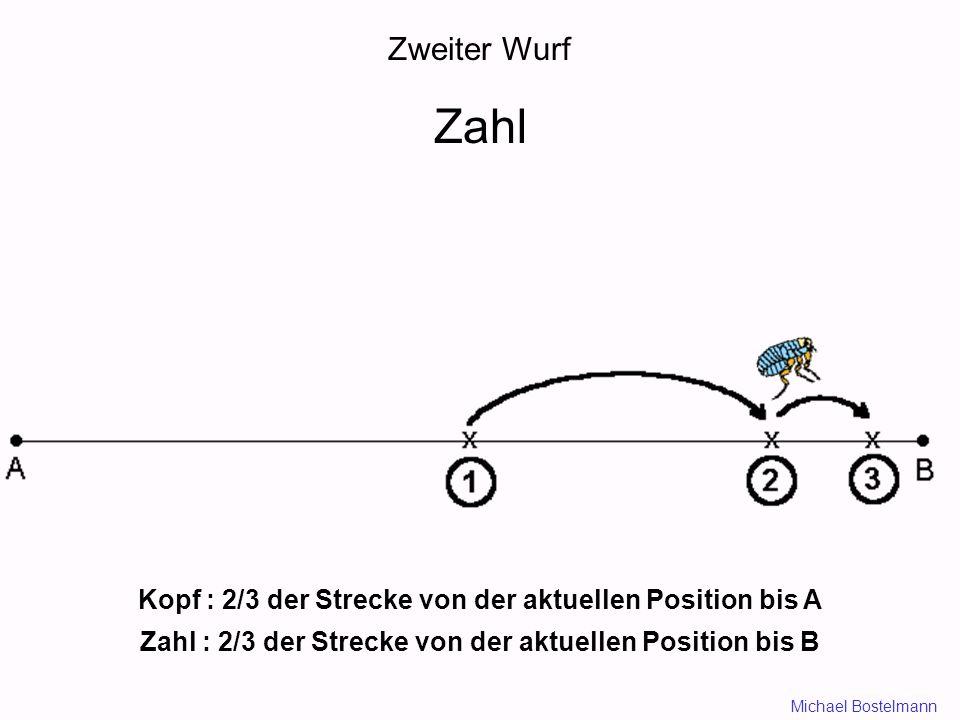 Zweiter Wurf Zahl Kopf : 2/3 der Strecke von der aktuellen Position bis A Zahl : 2/3 der Strecke von der aktuellen Position bis B Michael Bostelmann