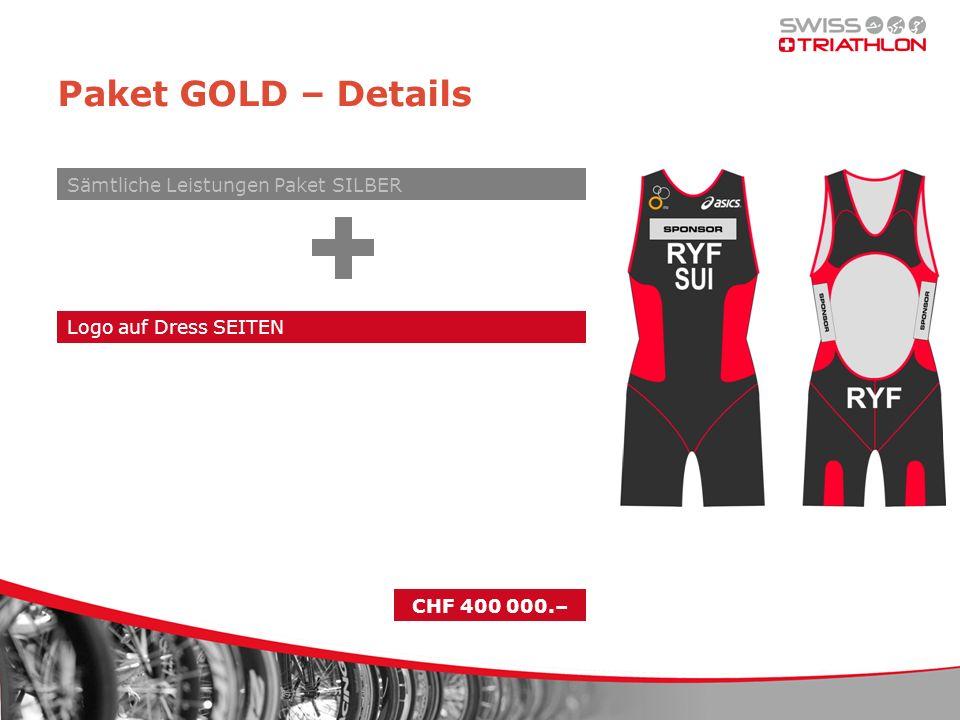 Paket GOLD – Details CHF 400 000.– Logo auf Dress SEITEN Sämtliche Leistungen Paket SILBER