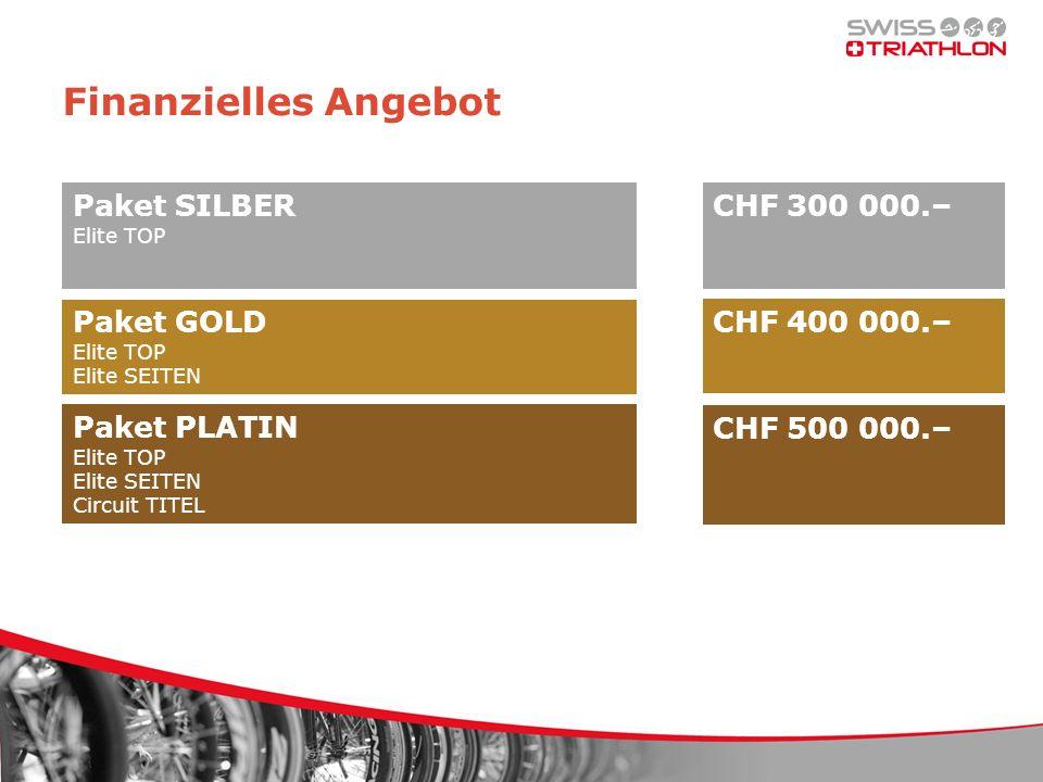 Finanzielles Angebot Paket SILBER Elite TOP Paket GOLD Elite TOP Elite SEITEN Paket PLATIN Elite TOP Elite SEITEN Circuit TITEL CHF 300 000.– CHF 400 000.– CHF 500 000.–