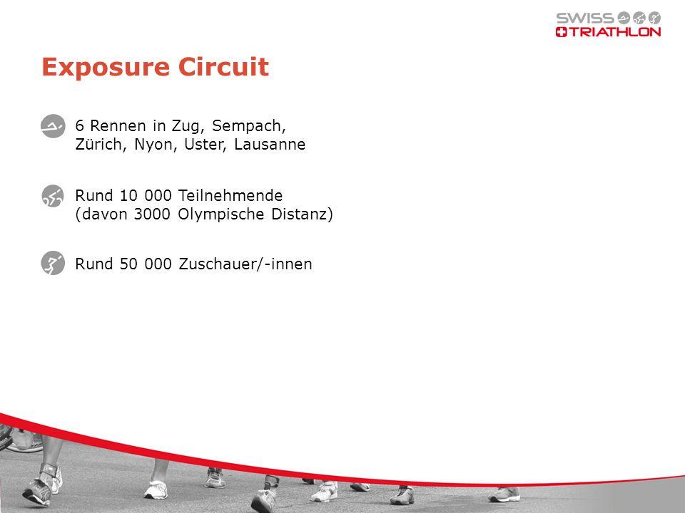 Exposure Circuit 6 Rennen in Zug, Sempach, Zürich, Nyon, Uster, Lausanne Rund 10 000 Teilnehmende (davon 3000 Olympische Distanz) Rund 50 000 Zuschauer/-innen