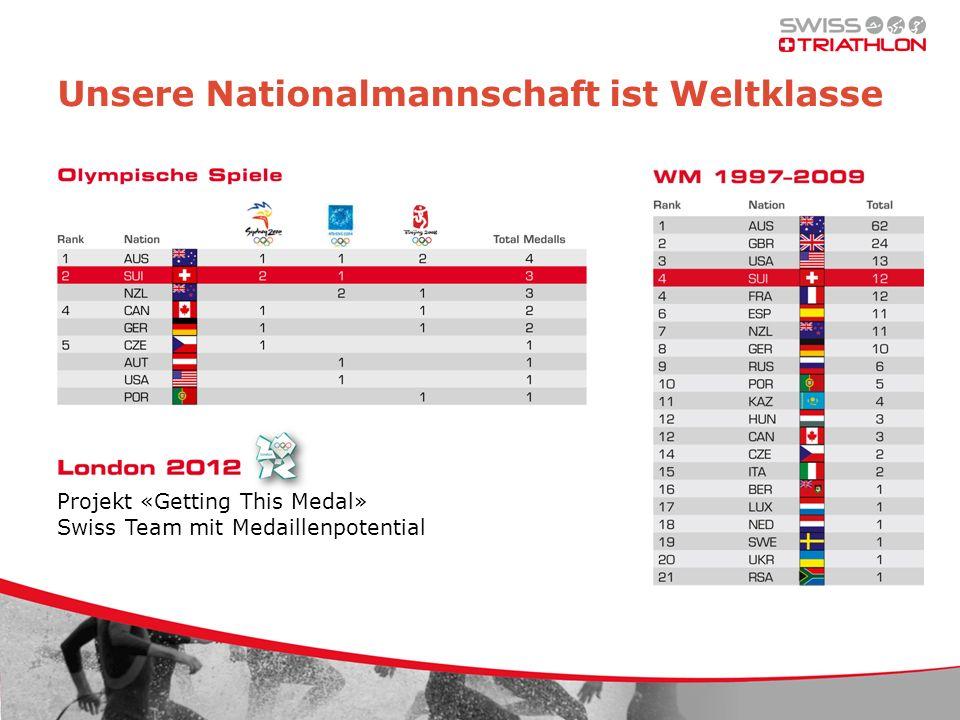 Unsere Nationalmannschaft ist Weltklasse Projekt «Getting This Medal» Swiss Team mit Medaillenpotential