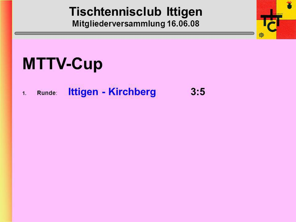 Tischtennisclub Ittigen Mitgliederversammlung 16.06.08 Ittigen 5 BilanzSiege in % Niki18:3946,2% Heinz 08:21 38,1% Eric08:2729,6% Beat Kähr 05:39 12,8% Doppel05:1435,0%